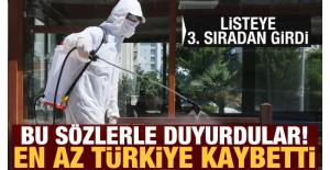 Bu sözlerle duyurdular: En az zararı Türkiye kaybetti